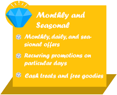 Monthly or Seasonal Bonuses at Online Casinos